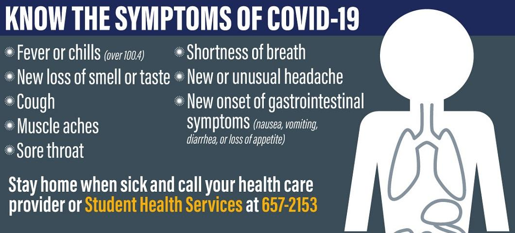 Know the Symptoms of COVID-19. Fever or chills (over 100.4). New loss of smell or taste. Cough. Muscle aches. Sore throat. Shortness of breath. New or unusual headache. New onset of gastrointestinal symptoms (nausea, vomiting, diarrhea, or loss of appetite). Stay home when sick and call your health care provider or Student Health Services at 657-2153.