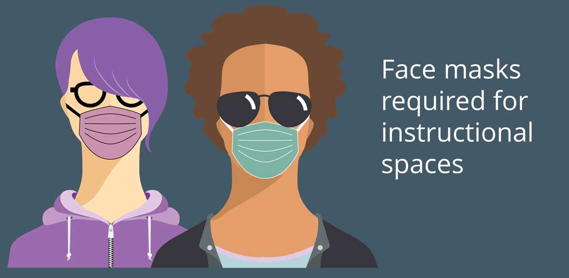 Face masks required for instructional spaces