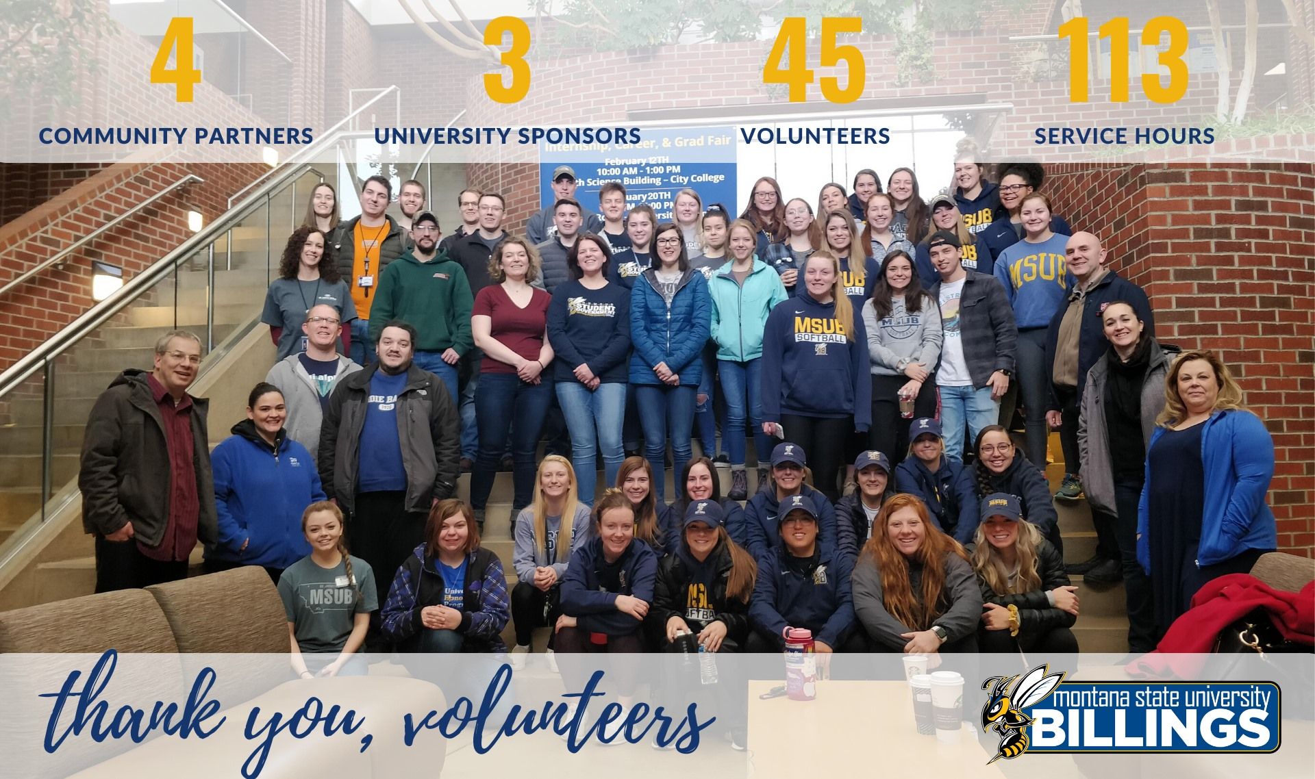 4 COMMUNITY PARTNERS 3 UNIVERSITY PARTNERS 45 VOLUNTEERS 113 SERVICE HOURS THANK YOU VOLUNTEERS
