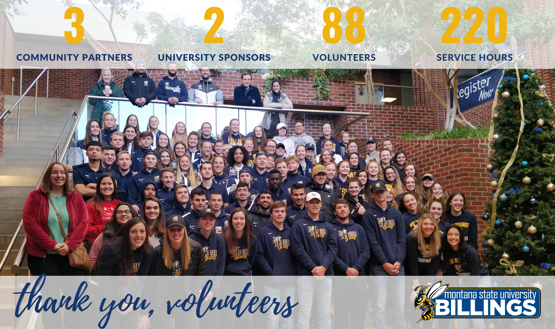 3 COMMUNITY PARTNERS 2 UNIVERSITY PARTNERS 88 VOLUNTEERS 220 SERVICE HOURS THANK YOU VOLUNTEERS