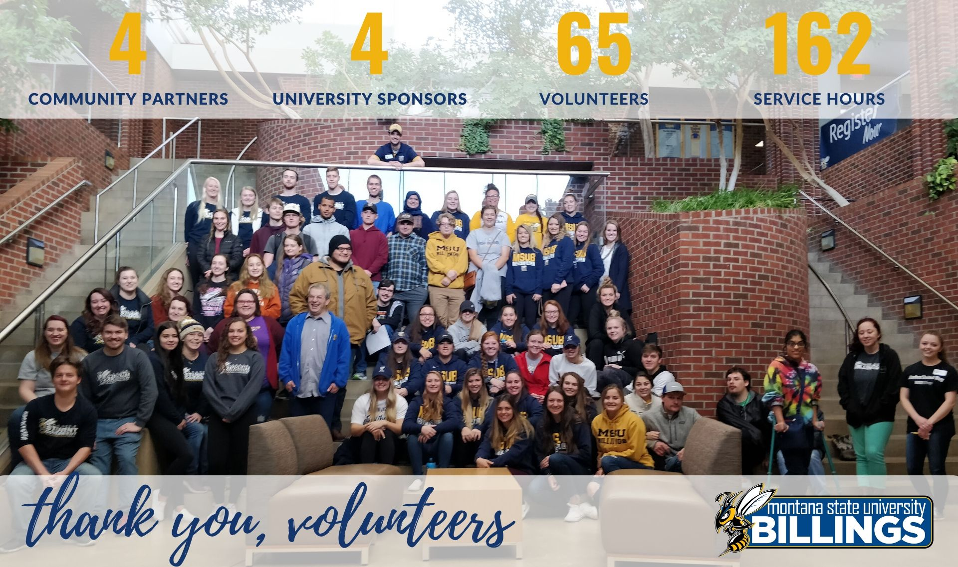 4 COMMUNITY PARTNERS 4 UNIVERSITY PARTNERS 65 VOLUNTEERS 162 SERVICE HOURS THANK YOU VOLUNTEERS