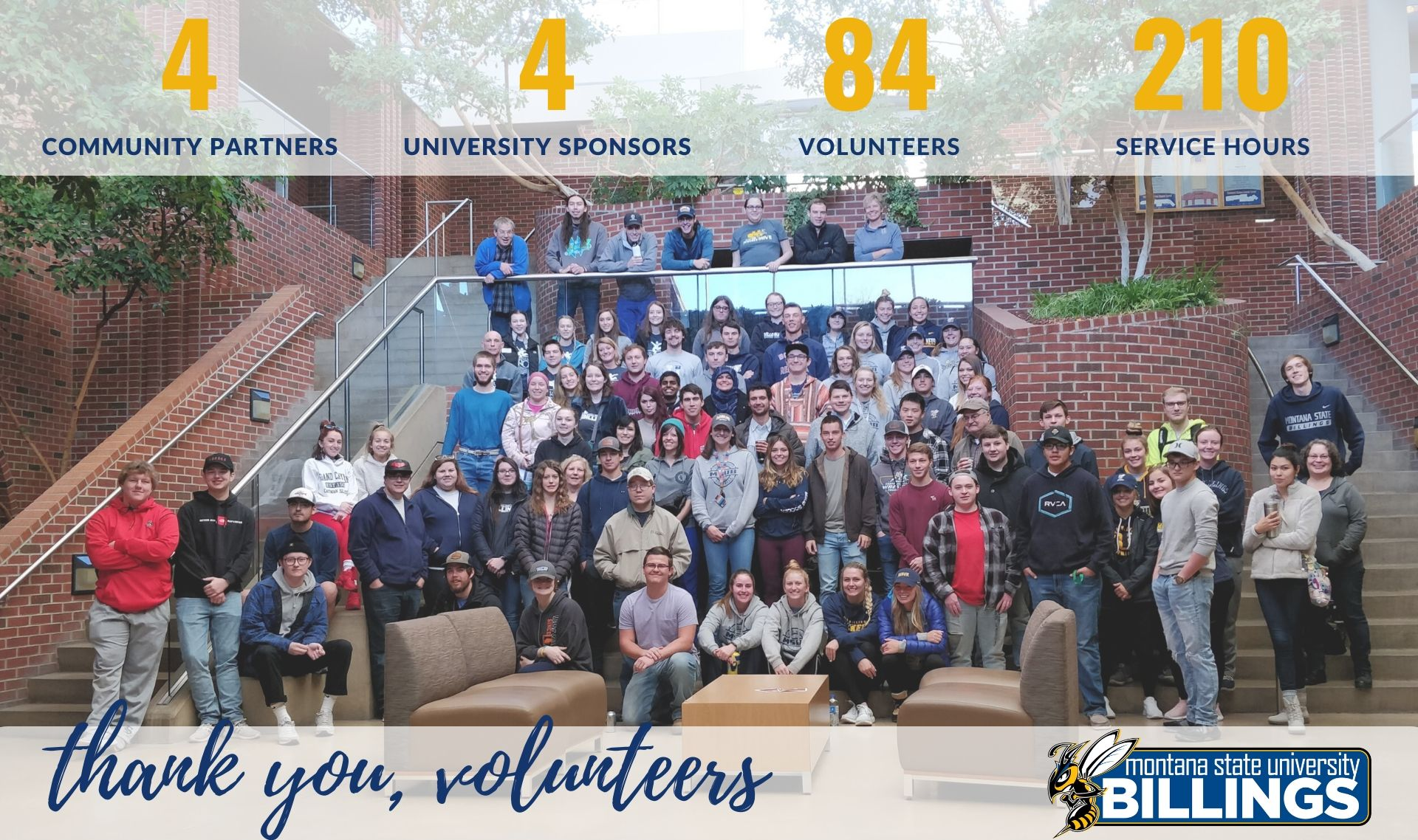 4 COMMUNITY PARTNERS 4 UNIVERSITY PARTNERS 84 VOLUNTEERS 210 SERVICE HOURS THANK YOU VOLUNTEERS